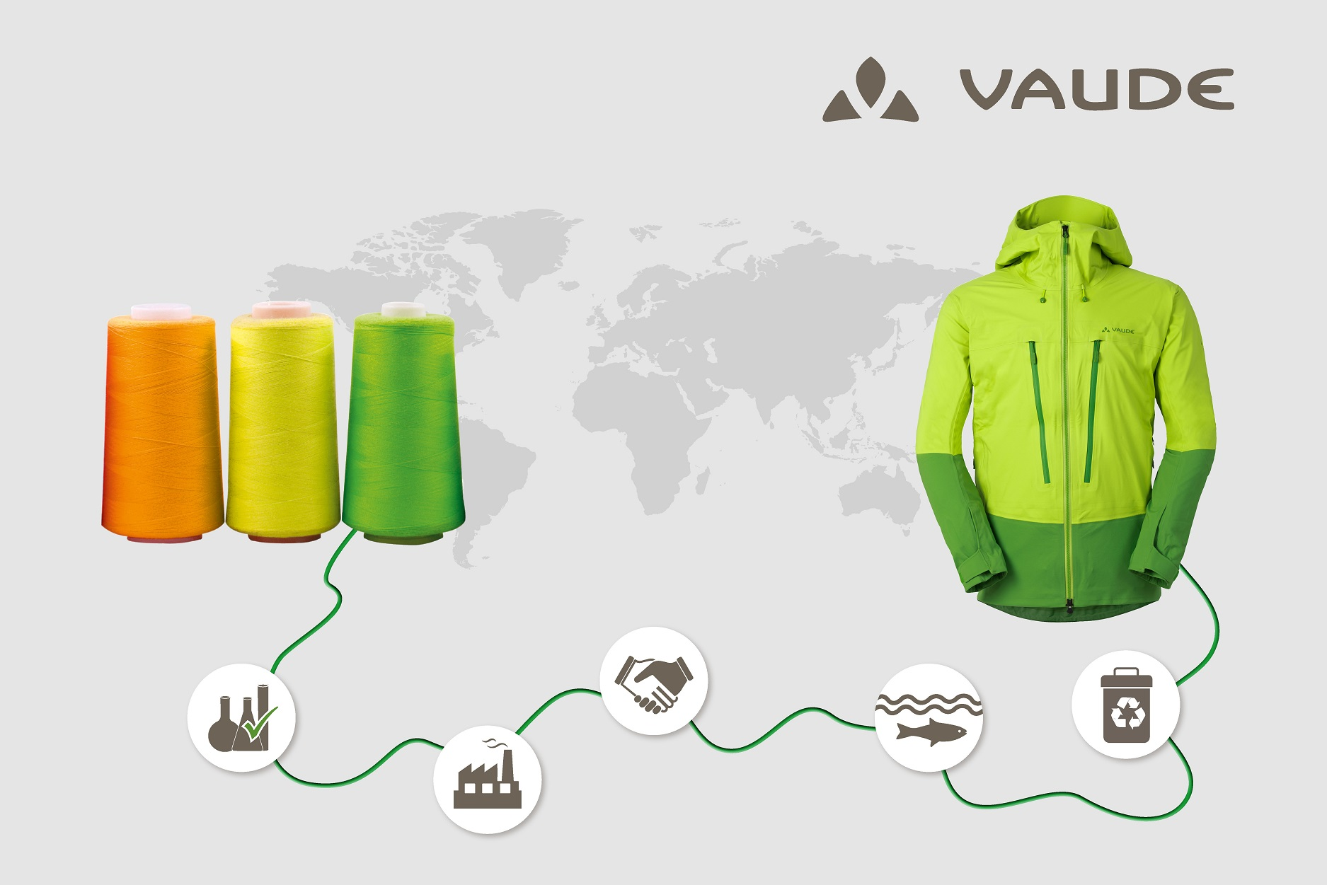 competitive price 3620d 6eca1 VAUDE Global Responsibility Down to the Last Detail ...